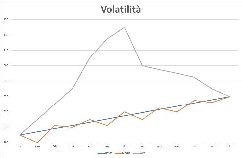 /Volatilità_3.jpg